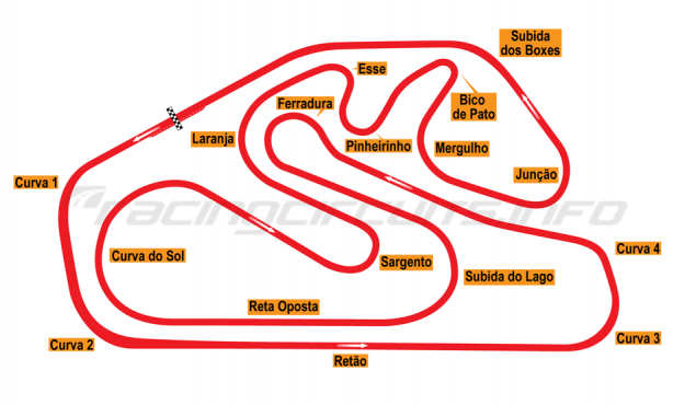 Map of Interlagos, Grand Prix Circuit 1940-56