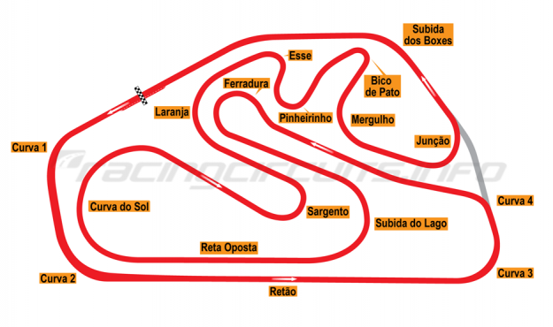 Map of Interlagos, Grand Prix Circuit 1957-67