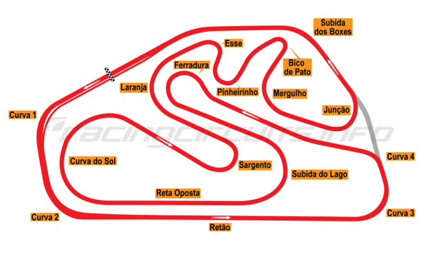 Map of Interlagos, Grand Prix Circuit 1978-89