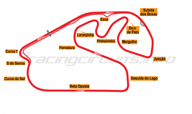 Map of Interlagos, Grand Prix Circuit 1996-98