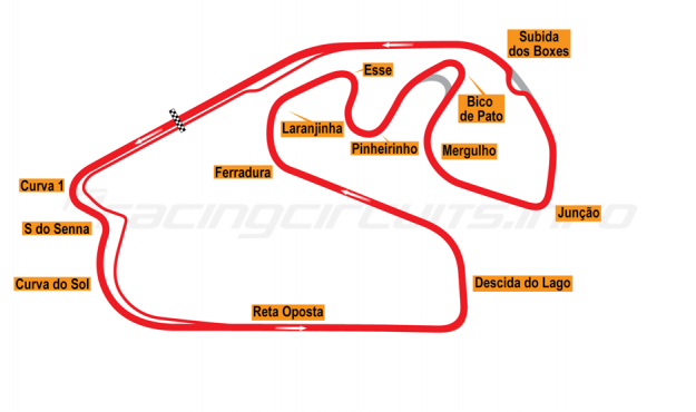 Map of Interlagos, Stock Car Circuit (with chicane) 2014 to date