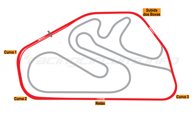 Map of Interlagos, Exterior Circuit 1978-89