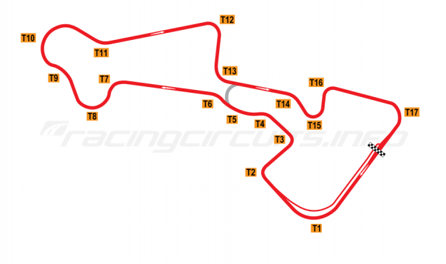 Map of Irungattukottai, Full circuit 1990-2010