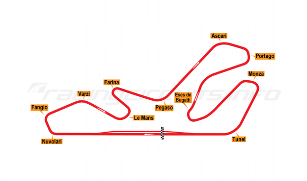 Map of Jarama, Grand Prix Circuit 1980-86