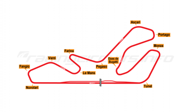 Map of Jarama, Grand Prix Circuit 1987-89