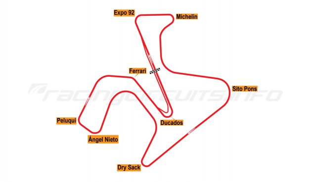 Map of Jerez, Grand Prix Circuit 1992-93