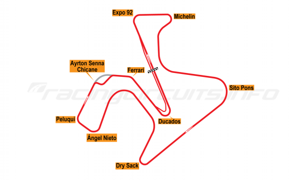 Map of Jerez, Grand Prix Circuit 1994-2003