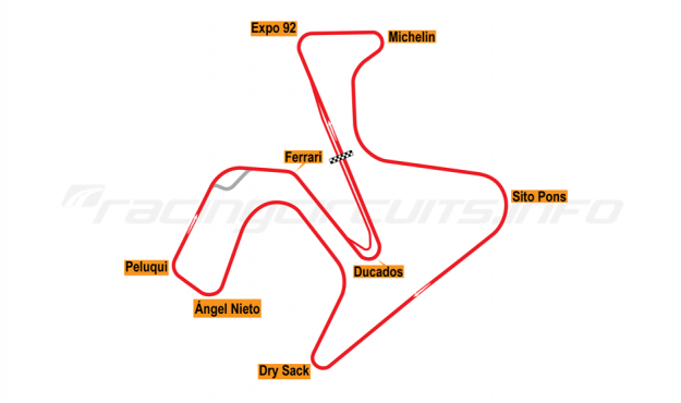 Map of Jerez, Motorcycle Grand Prix Circuit 1994-2003