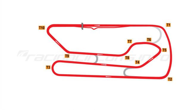 Map of San Martín, Jorge Ángel Pena, Full circuit 2006-2011