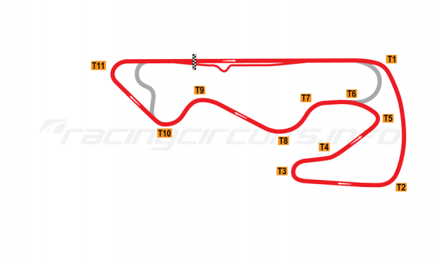 Map of San Martín, Jorge Ángel Pena, Full circuit 1994-2005