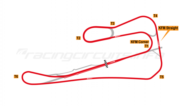 Map of Killarney, Grand Prix circuit (East pits) 2008 to date