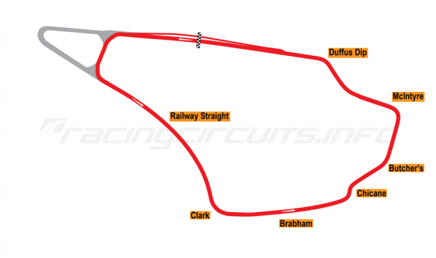 Map of Knockhill, National Circuit (Anti-clockwise) 1974 to date