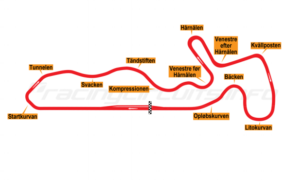 Map of Ring Knutstorp, Grand Prix circuit 1970-79