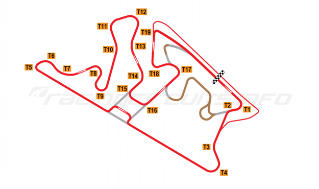 Map of KymiRing, Grand Prix Circuit (with chicane) 2018 onwards