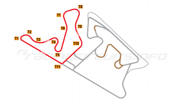 Map of KymiRing, Club Circuit 2018 onwards