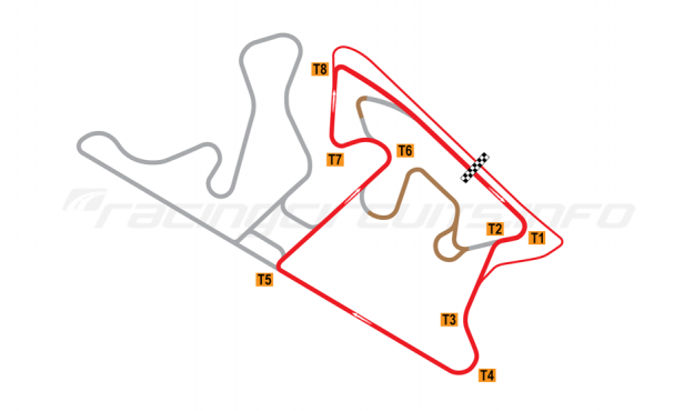 Map of KymiRing, 'Company' Circuit 2018 onwards