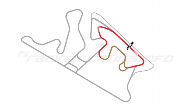 Map of KymiRing, Rallycross Circuit 2018 onwards