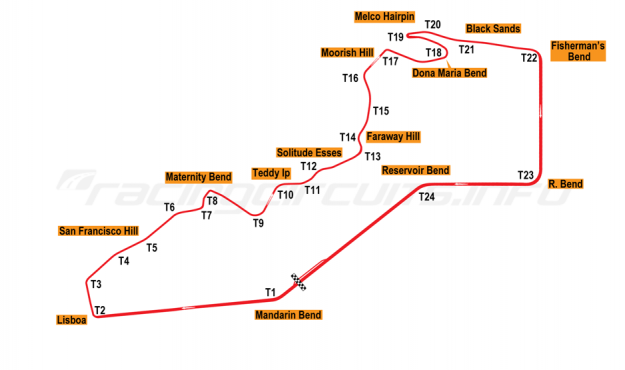 Map of Macau Guia, Grand Prix Circuit 1958-92