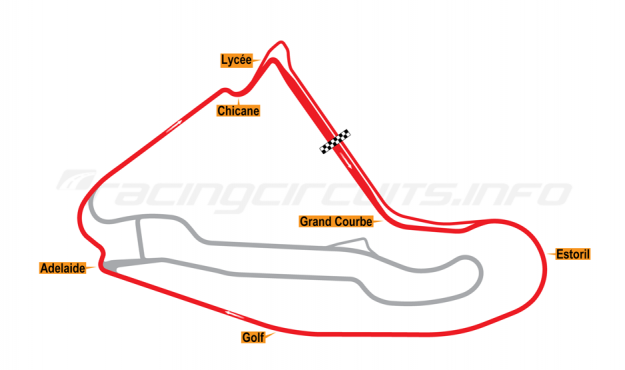 Map of Magny-Cours, National Circuit 2001-02