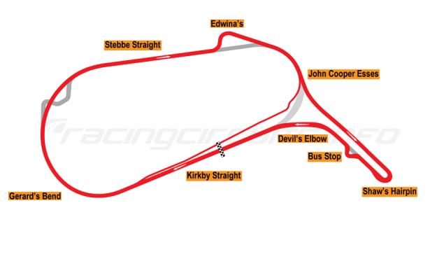 Map of Mallory Park, Motorcycle Short Circuit 2006 to date