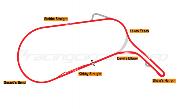 Map of Mallory Park, Car Circuit 2003-04