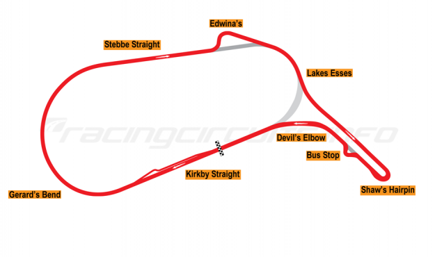 Map of Mallory Park, Motorcycle Circuit 2003-04