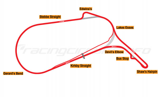 Map of Mallory Park, Motorcycle Circuit 2005