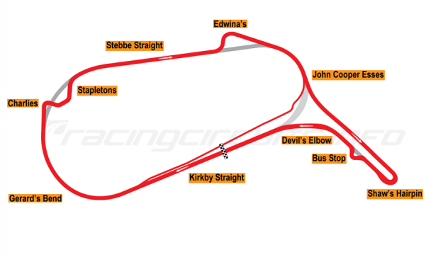 Map of Mallory Park, Superbike Circuit 2006 to date