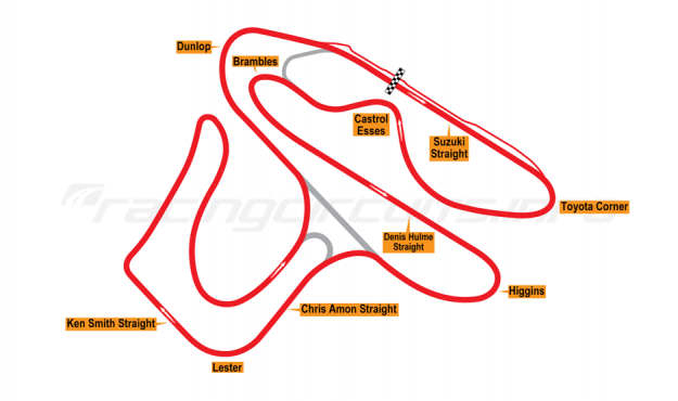 Map of Manfeild, Full international circuit 1990 to date
