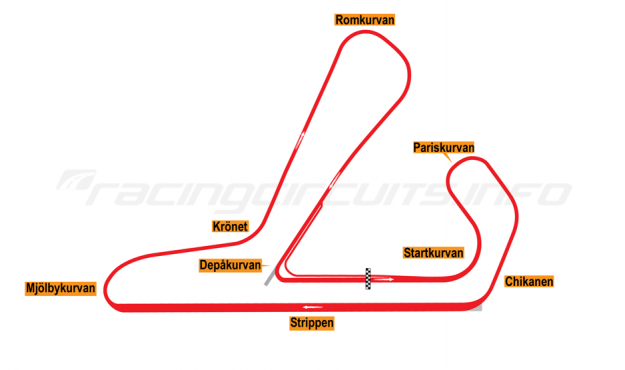 Map of Mantorp Park, Full circuit 1969-80