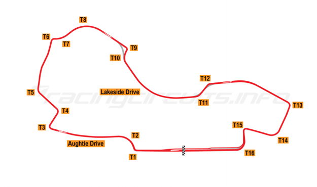 Map of Albert Park, Melbourne, Supercars Circuit 2011-20