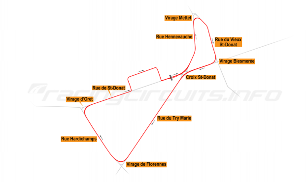 Map of Mettet, Closed road course 1977-84
