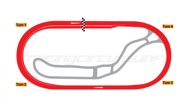 Map of Milwaukee Mile, 2004 to date