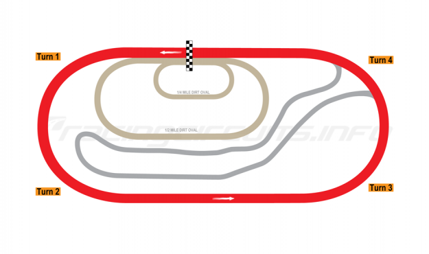 Map of Milwaukee Mile, Oval Course 1955-66