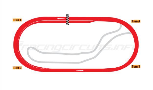 Map of Milwaukee Mile, Oval Course 1996-2003