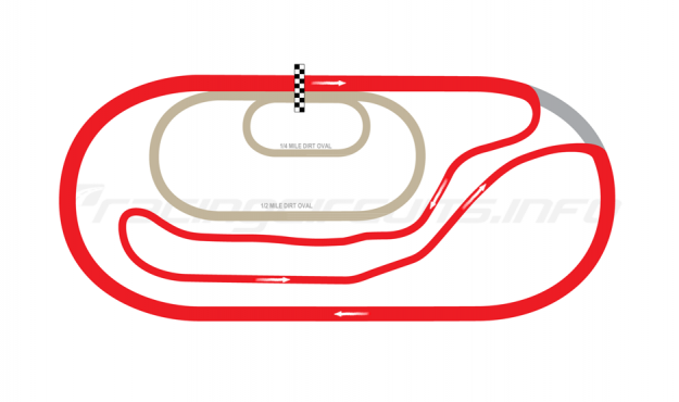 Map of Milwaukee Mile, Road Course (used up to 1984) 1955-66