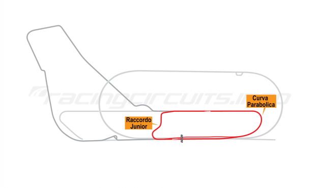 Map of Monza, Junior Course 2010 to date