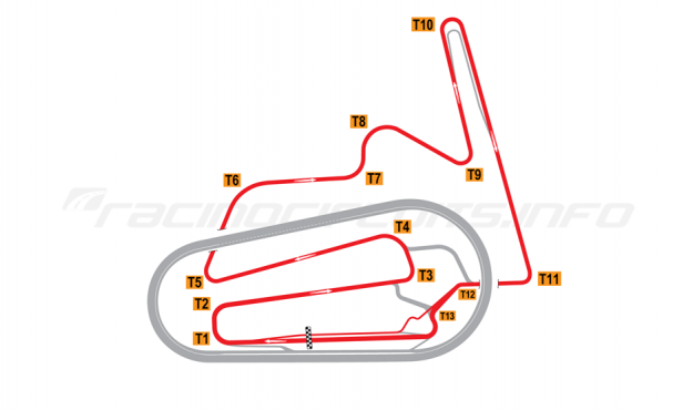 Map of Motegi, 2011 to date