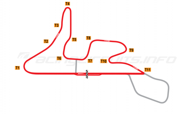 Map of MotorPark Romania, Track segment 1+2 2015 to date