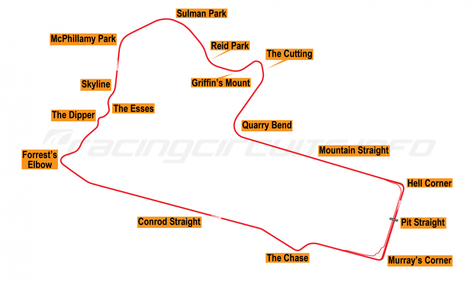 Bathurst Track Map Map of Bathurst Mount Panorama
