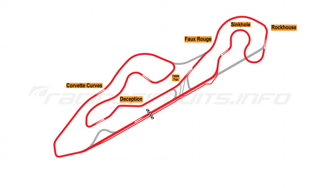 Map of NCM Motorsports Park, 2014 to date