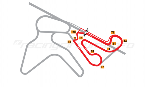 Map of NRing, Kart Circuit 2010 to date