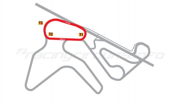 Map of NRing, Oval Circuit 2010 to date