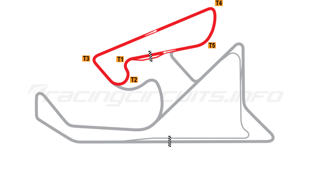 Map of Navarra, Speed Circuit Short 2010 to date