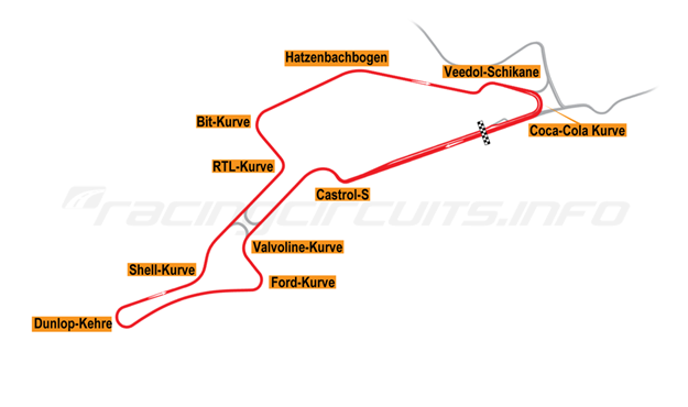 Map of Nürburgring, Grand Prix Circuit 1990-94