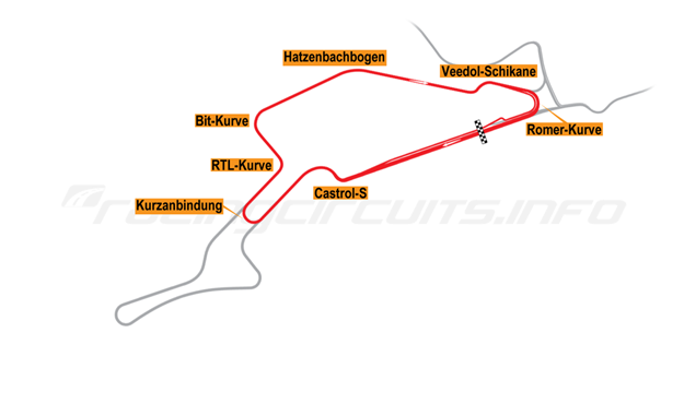 Map of Nürburgring, Sprint Circuit 1984-89