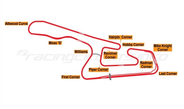 Map of Okayama, Grand Prix Circuit 1995 to date