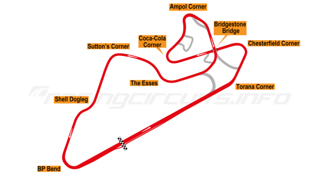 Map of Oran Park, Grand Prix Circuit 1974-84
