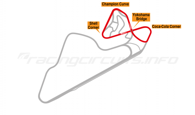 Map of Oran Park, North Circuit 2001-10