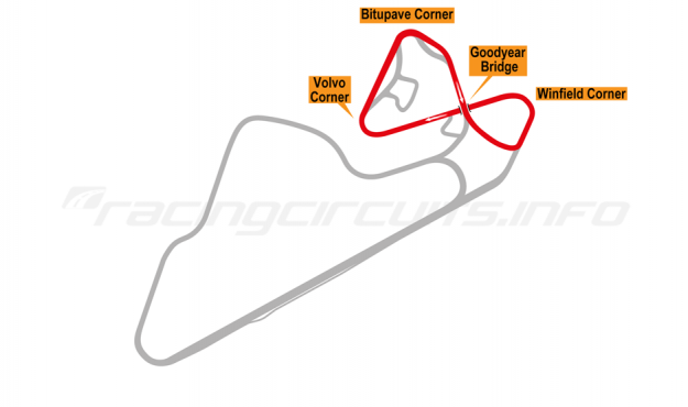 Map of Oran Park, North Circuit 1985-98